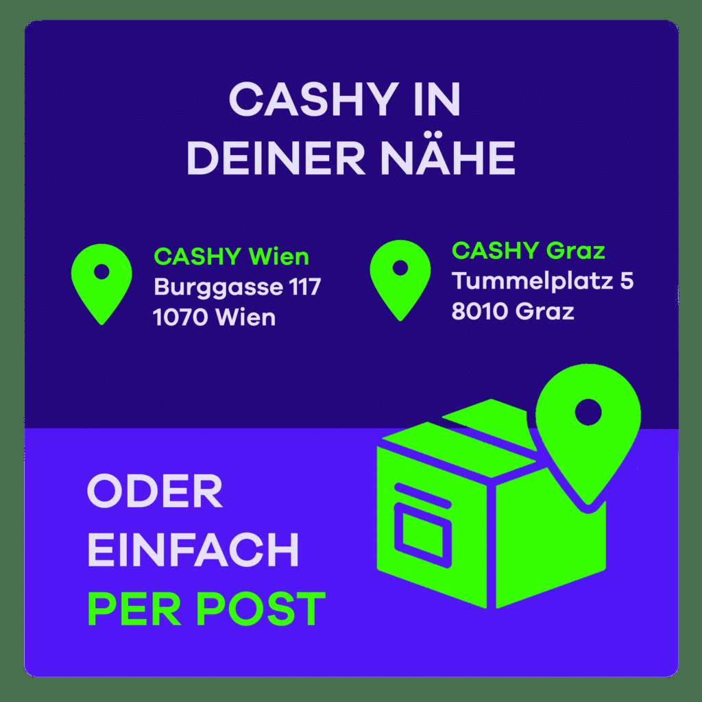 Sofort Geld Aufs Konto Oesterreich Infografik